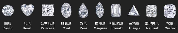 鑽石切割形狀,公主方鑽,祖母綠鑽,雷地恩鑽