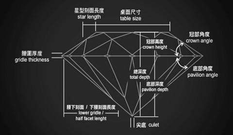 utc2025功放电路图